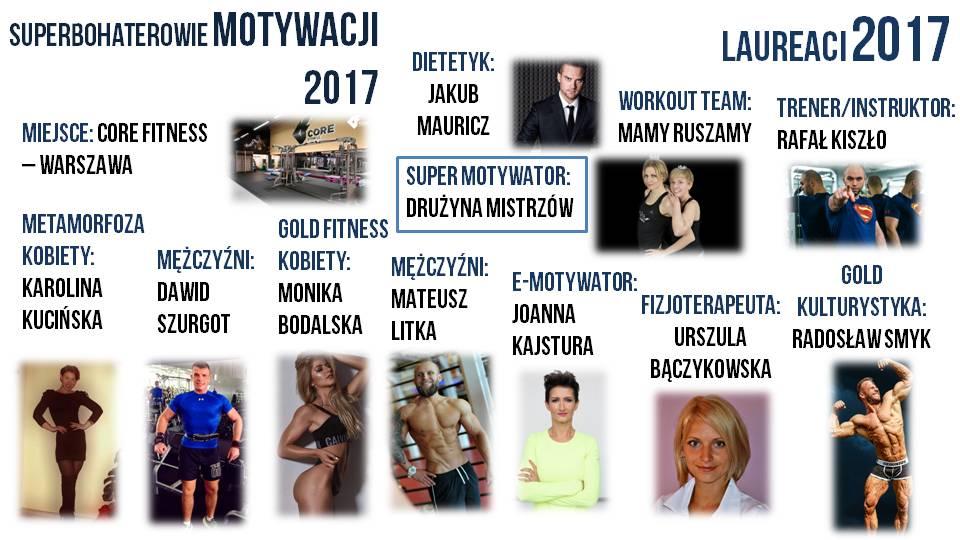 Zwycięzcy Fitness Motywatory